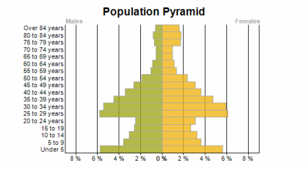 population-of-alger-heights.png